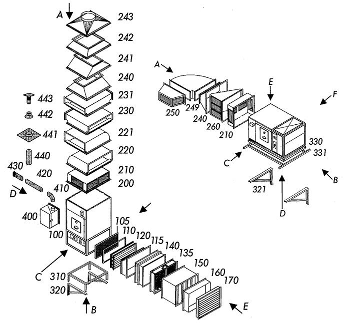 Påbyggnadsdetaljer modellserie Nordluft NL-A